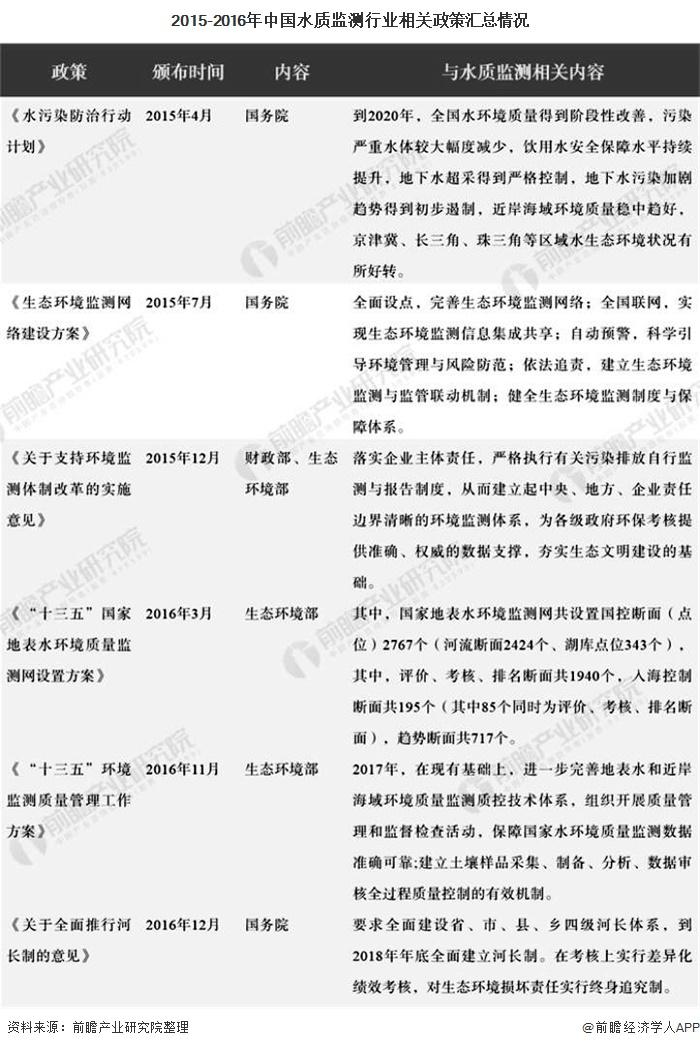 2020年中国贝博网址多小ballbet贝博足彩西甲行业发展现状分析 技术研发和创新水平逐渐提高