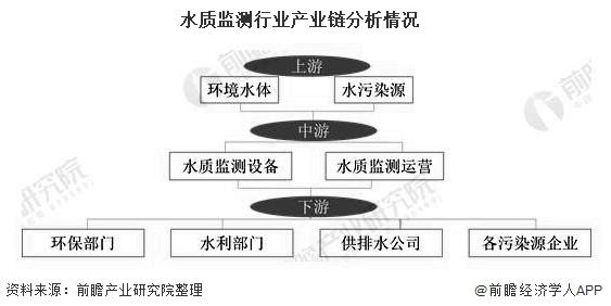 2020年中国贝博网址多小ballbet贝博足彩西甲行业市场现状及发展前景分析 预计2025年市场规模将超160亿元
