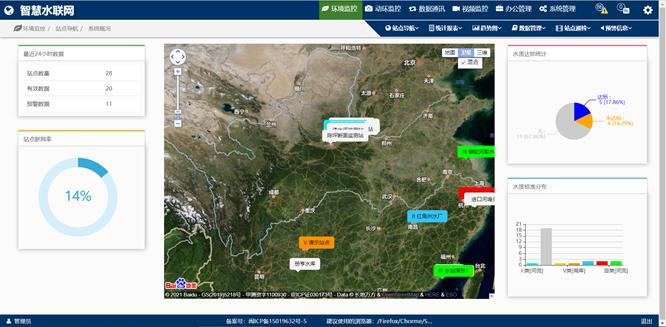 智慧水联网云服务平台(YES-WCP)